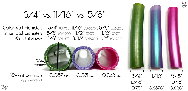 Tubing Comparison from The Hoop Junky, click for website.